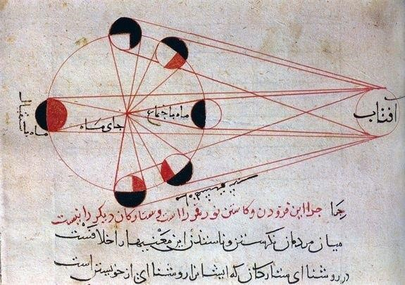 Illustration by Persian astronomer Al-Biruni (973-1048) depicts the phases of the moon.