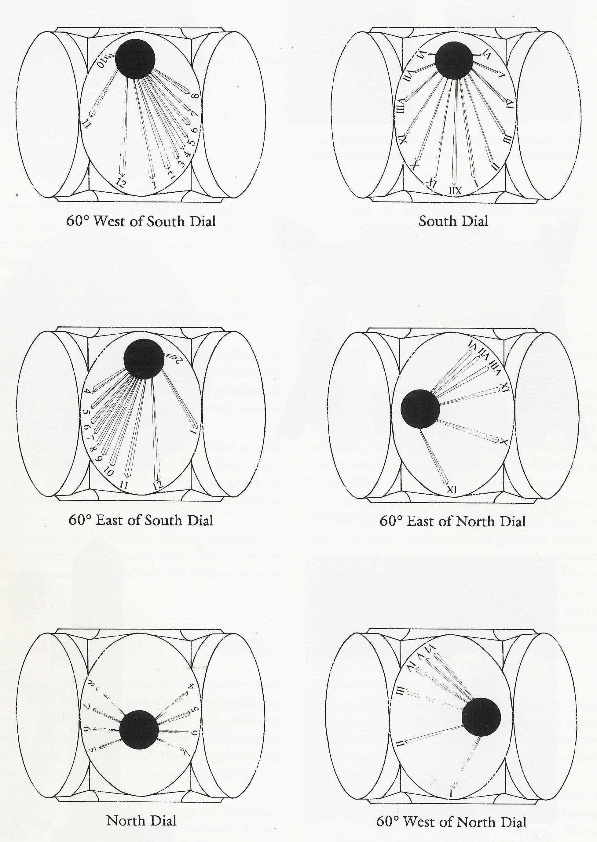 Drawings of the dial faces.